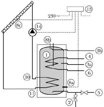 Выход в... Вход холодной воды.  Нагреватель.  Вход из системы центрального отопления.  Циркуляция.