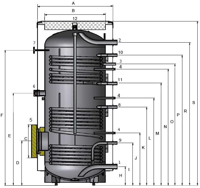 Бак двухконтурный на 1000 литров с двумя теплообменниками приточно-вытяжная вентиляция с теплообменником для квартир