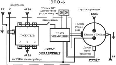 твердотопливный котел и электрический схема