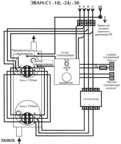 Котел электрический ЭВАН С1