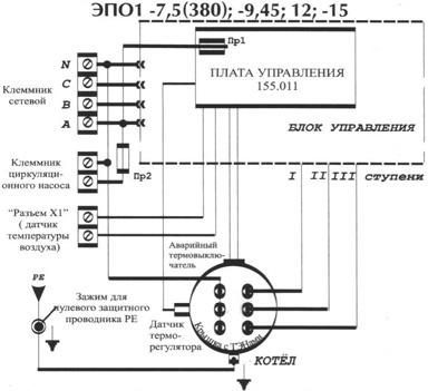 Электрокотел ЭВАН WARMOS - 7.5, 380 В, схема и порядок подключения.