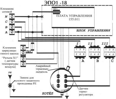 Электрокотел ЭВАН WARMOS - 18