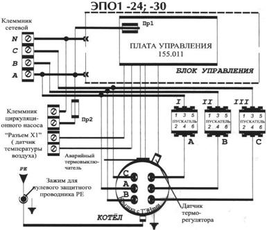 Электрокотел ЭВАН WARMOS - 24
