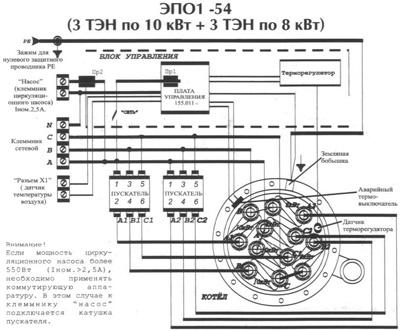 Электрокотел ЭВАН WARMOS - 54