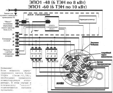 Электрокотел ЭВАН WARMOS - 60