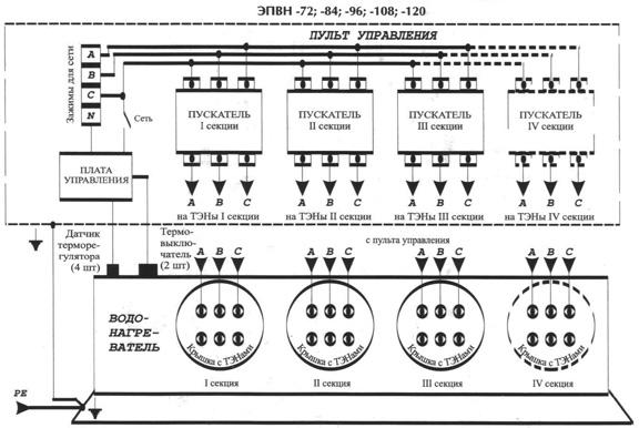 Электрический проточный водонагреватель ЭВАН ЭПВН-84, схема подключения.