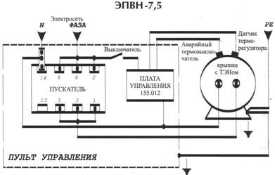 ... ЭВАН ЭПВН-7.5, порядок подключения