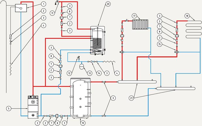 Типовая схема подключения теплоаккумулятора (теплонакопителя) NIBE BU-200.8 R