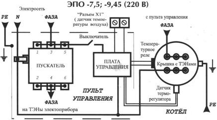 Схема электрокотла эван 30 квт